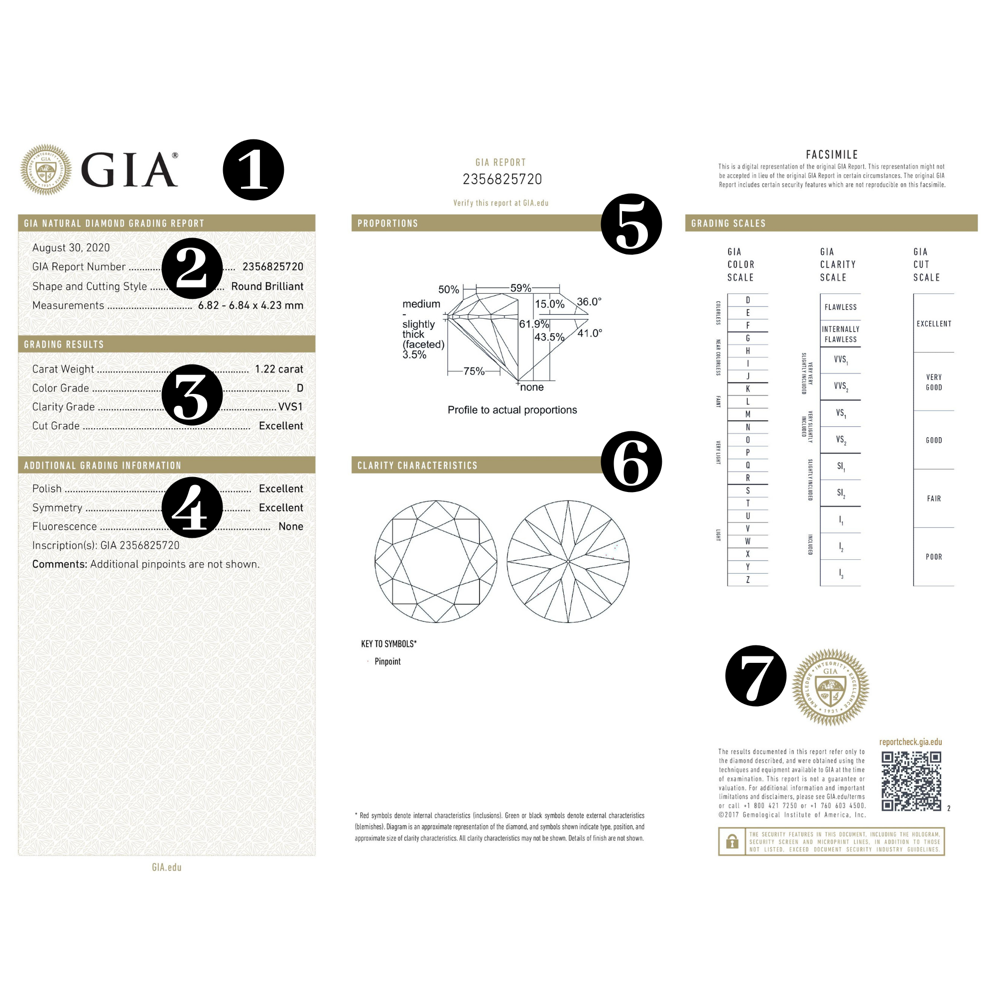 How to read Cer_GIA